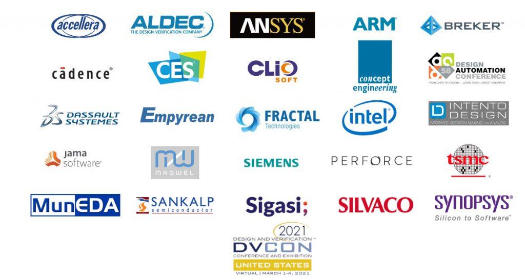 Blog Companies