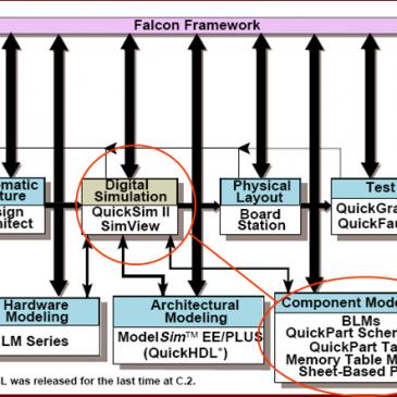 Windows Vista and the Falcon Framework