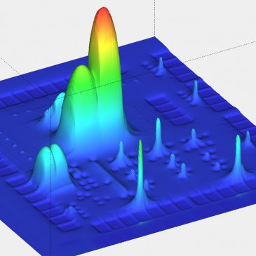 Thermal Analysis for IC Designs